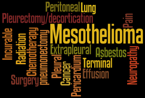 Mesothelioma word cloud